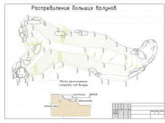 Проектное решение по искусственному озеру с биоплато с. Бобрица